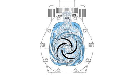 Aquatechnix-Graphik-Selbstsaugend-Pumpe-Schnitt-Funktion-Academy